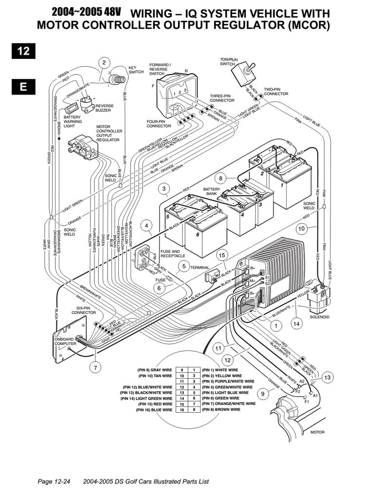 wiring diagram 48 volt club car 12v batteries wiring diagram option harness diagram club car 12 volt battery wiring free download wiring
