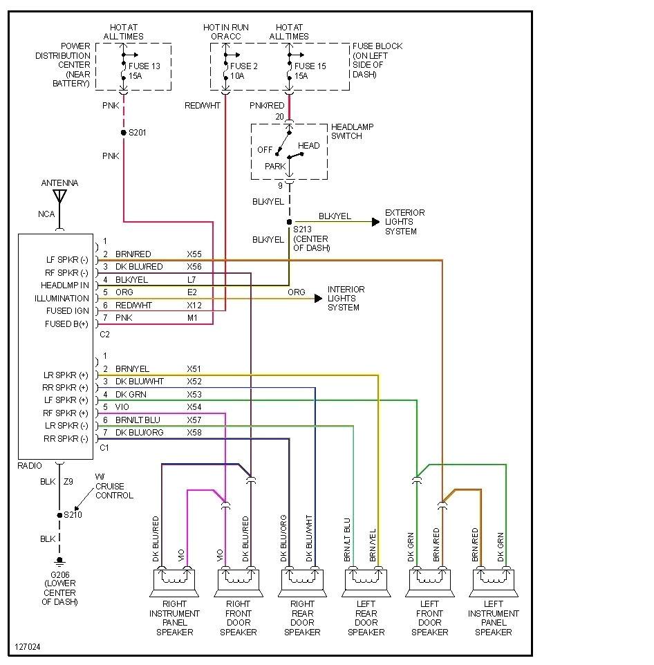 2000 dodge ram 1500 radio wiring diagram collection adorable at 2005 stereo diagra or caravan