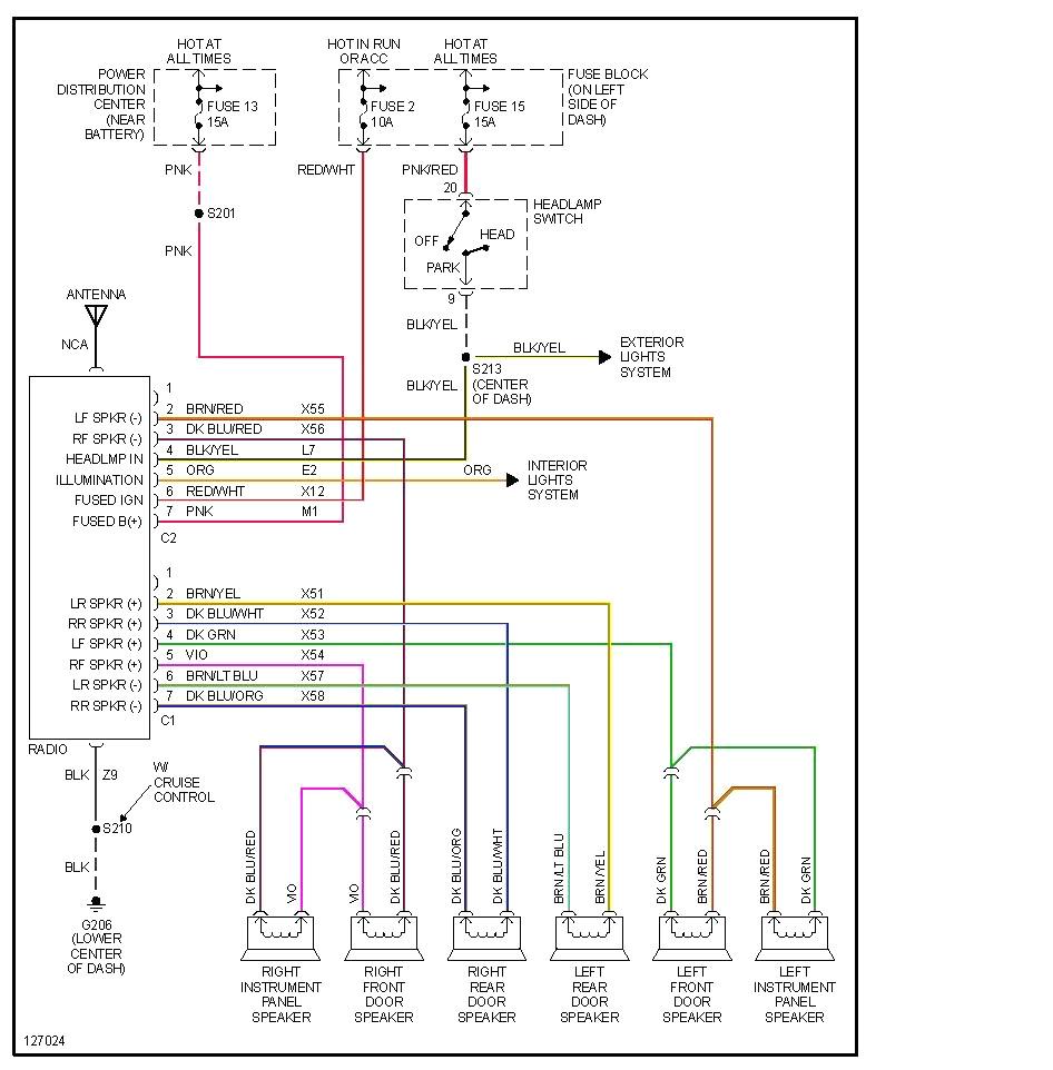 95 neon wiring harness pin wiring diagram operations 1996 neon wiring harness diagram