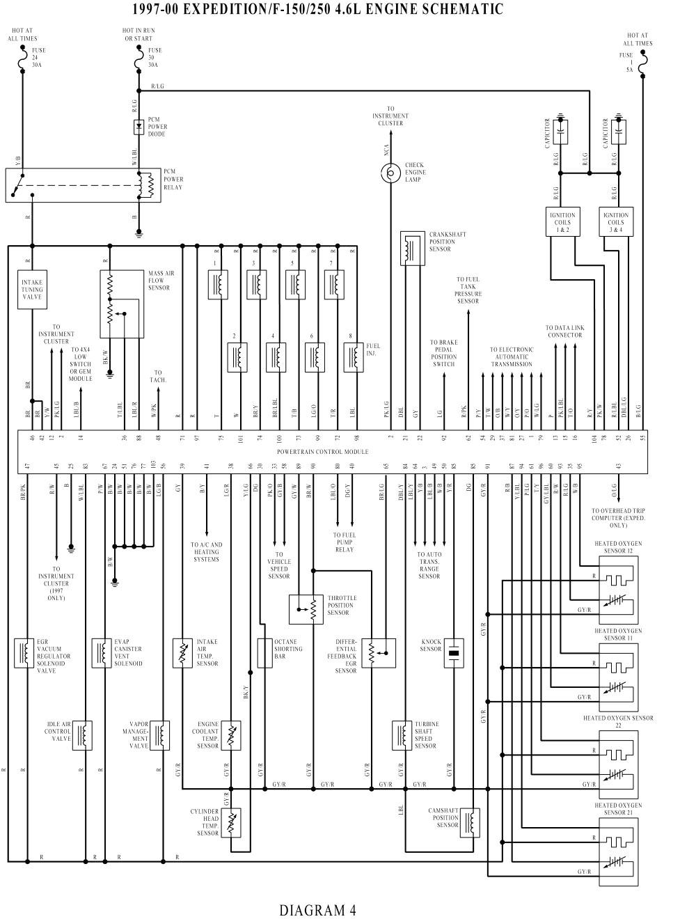 2000 expedition wiring diagram blog wiring diagram 2000 ford expedition engine wiring wiring diagram operations 2000