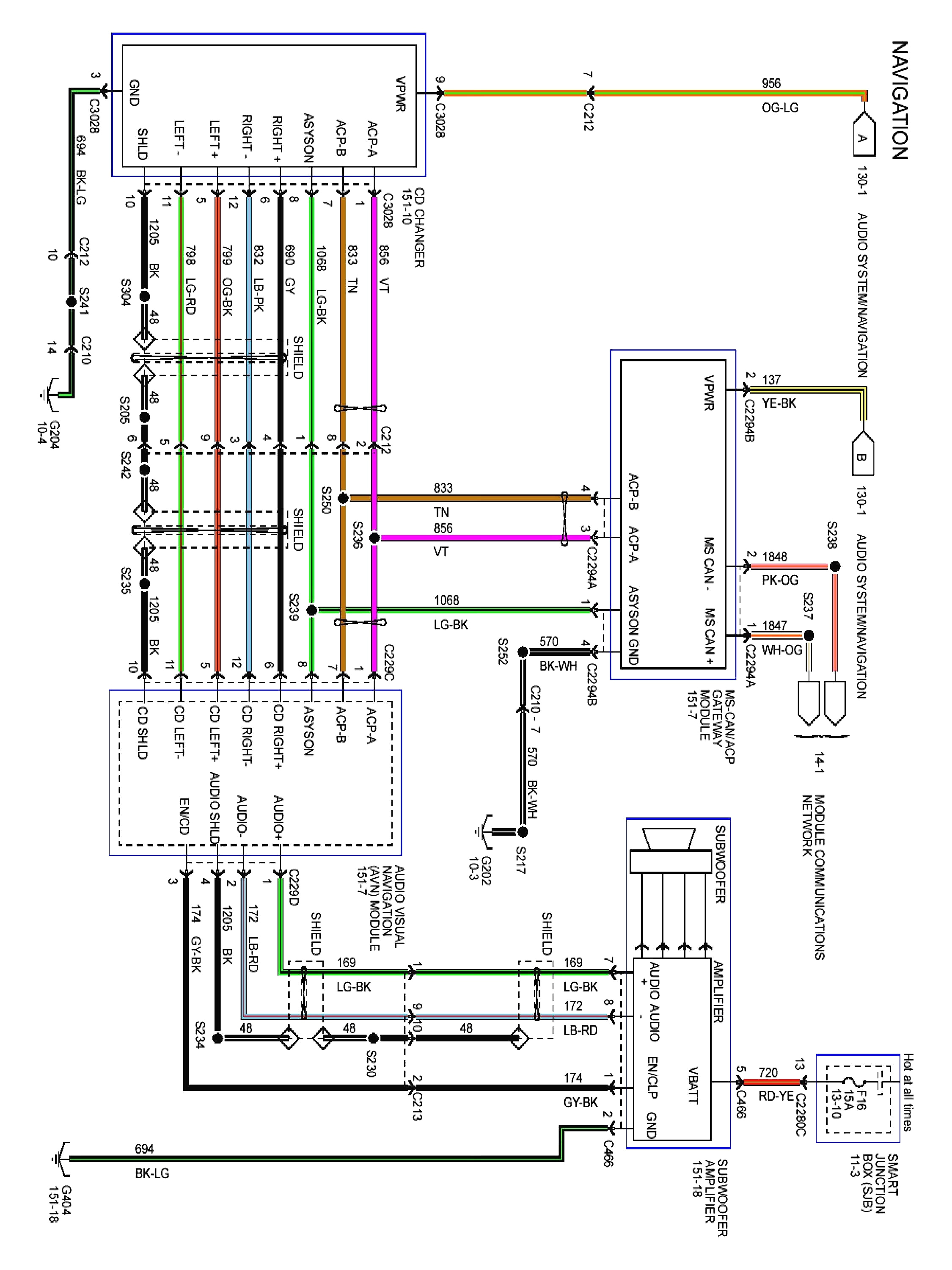 2000 ford Expedition Fuel Pump Wiring Diagram Wiring Diagram Diagnostics 3 2005 ford Expedition Adjustable Pedals