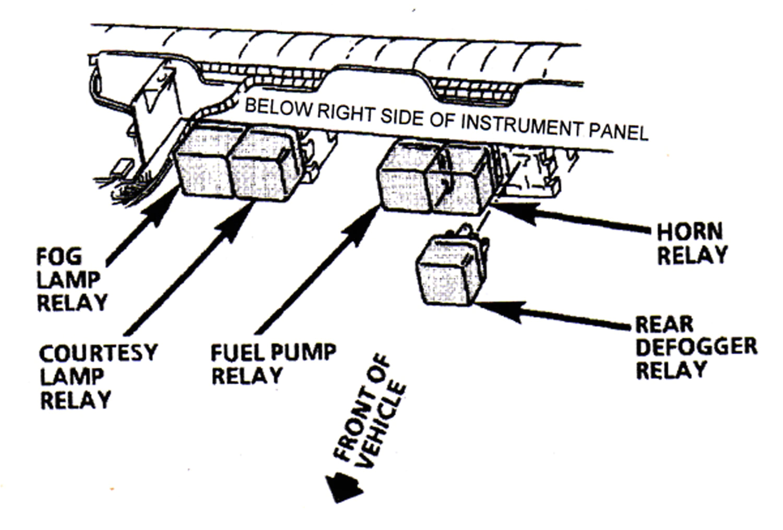 1990 chevy fuel pump relay wiring wiring diagram blog 1990 fuel pump wiring harness