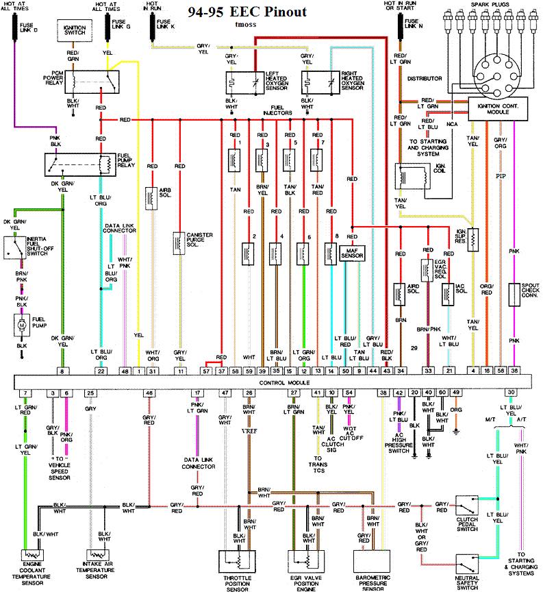 94 95 5 0 eec wiring diagram gif