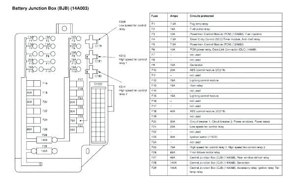 xterra 2006 fuse diagram wiring diagram page 2003 nissan frontier fuse diagram