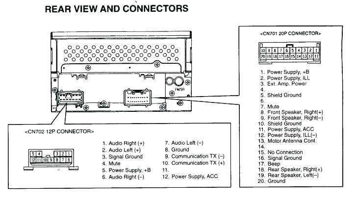 pcm for 2001 grand caravan wiring diagram medium size of jeep grand radio wiring diagram 20