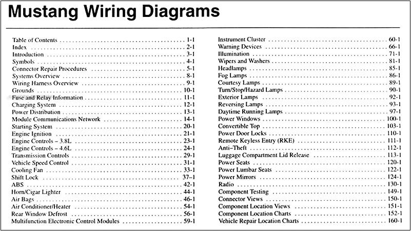 02 mustang wiring diagram blog wiring diagram 2002 ford mustang headlight wiring diagram