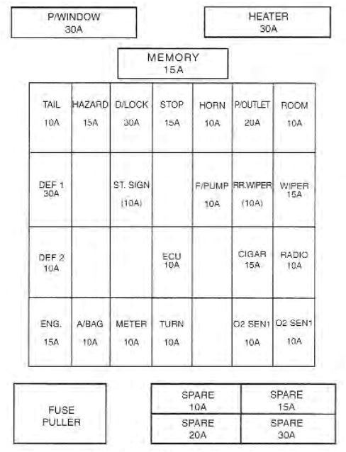 2001 kia sportage fuse box diagram blog wiring diagram 2001 kia sportage engine fuse box diagram