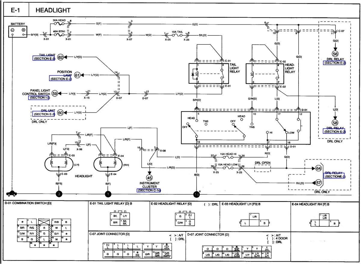 kia sportage wiring diagram pdf wiring diagram blog wiring diagram 2001 kia sportage wiring diagrams posts