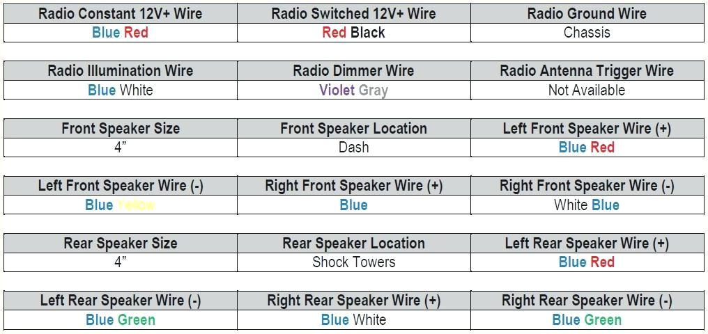2000 mitsubishi galant radio wiring book diagram schema mitsubishi galant radio wiring diagram 2003 mitsubishi galant