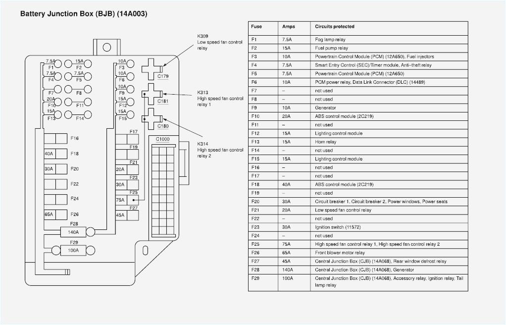 2001 nissan maxima fuse box diagram data schematic diagram 2001 nissan maxima bose stereo wiring diagram 2001 nissan maxima fuse diagram