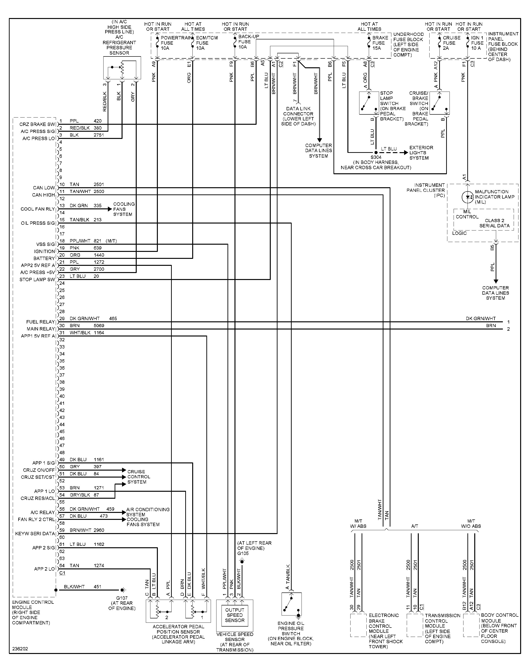 saturn engine wiring diagram another blog about wiring diagram 2000 saturn engine wiring harness hecho