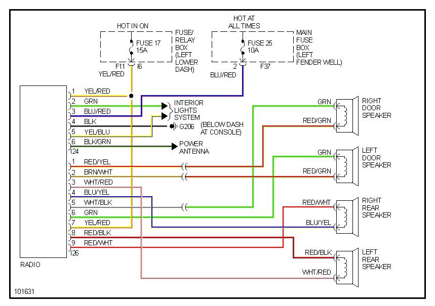saturn ion schematics data schematic diagram 2007 saturn ion radio wire diagram wiring diagram today saturn