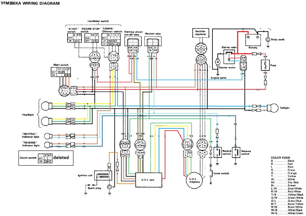 yamaha warrior 350 wiring diagram online wiring diagram