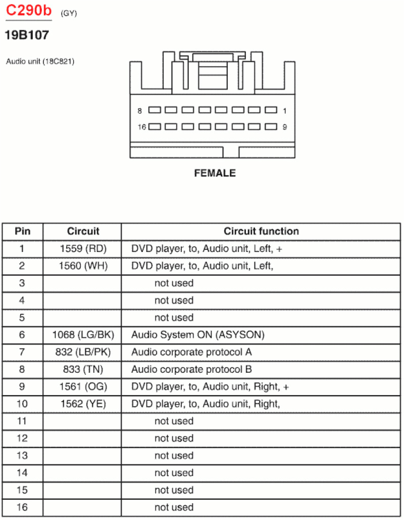 f250 radio wiring wiring diagram wiring diagram moreover 1998 ford explorer radio on 2001 ford f