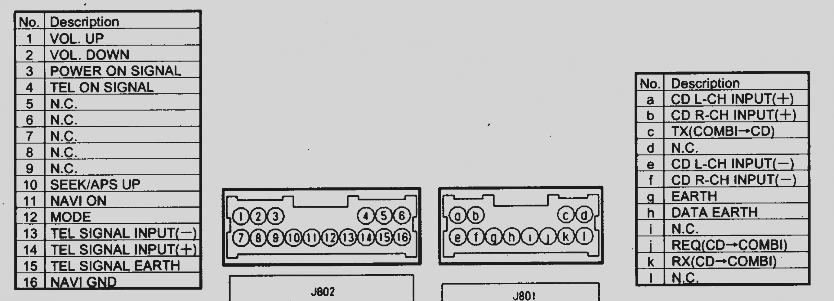 nissan radio wiring harness diagram wiring diagram blog nissan wire harness diagram source 2001 nissan frontier
