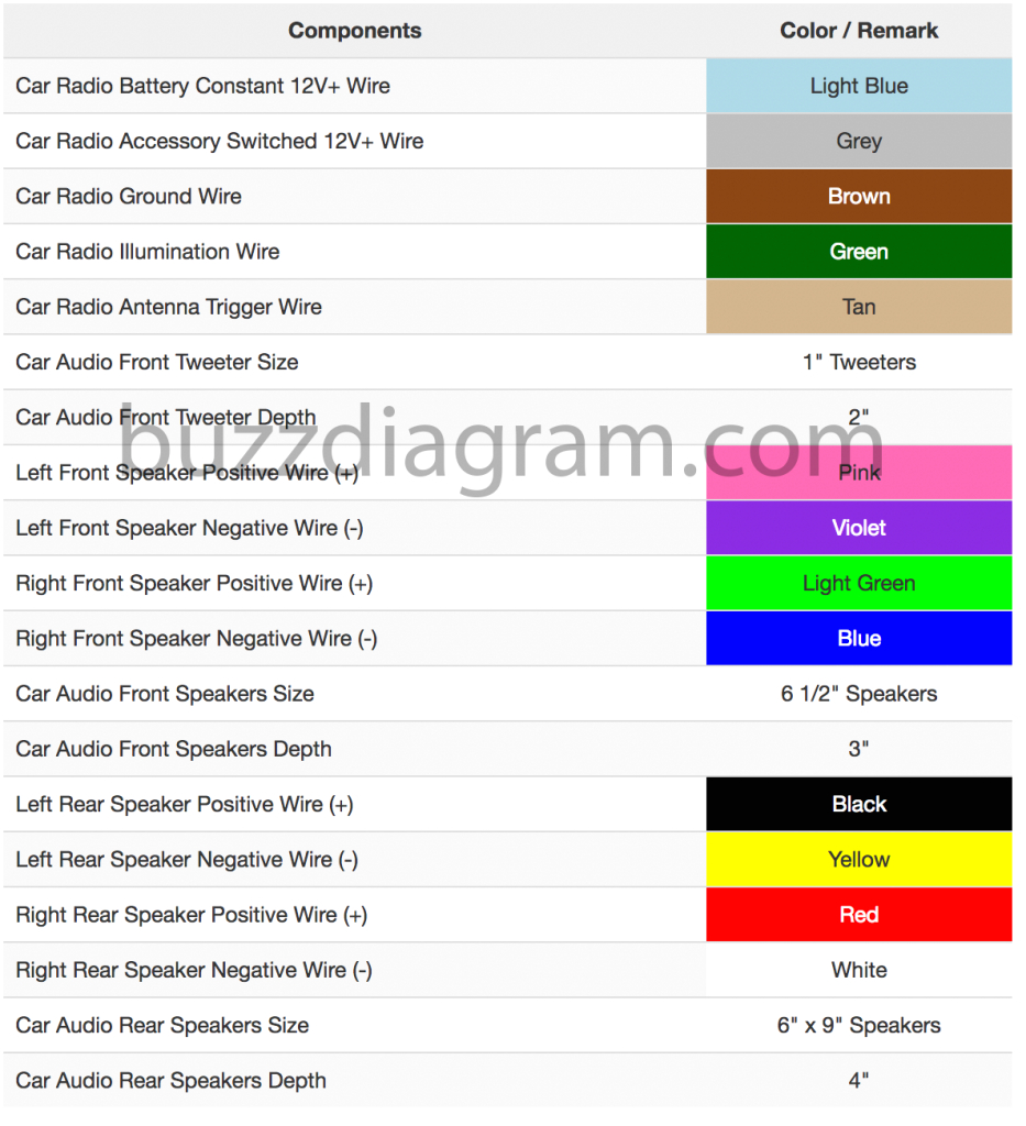 sienna trailer wiring harness 2003 toyota corolla stereo wiring toyota wiring harness color codes toyota radio