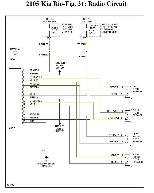 kia spectra radio wiring diagram wiring diagrams rows 2008 kia spectra headlight wiring diagram 2008 kia spectra wiring diagram