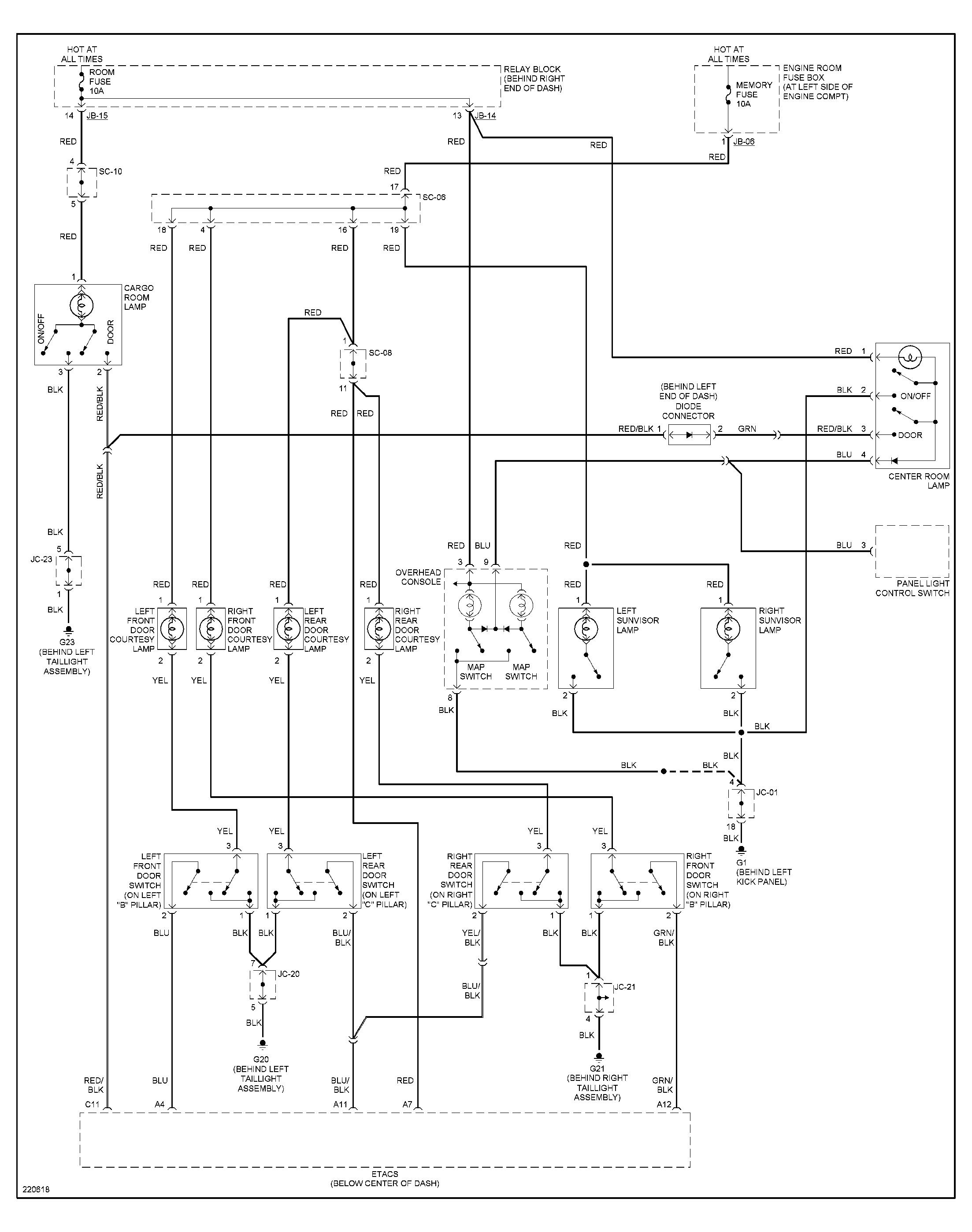 wiring diagram 2003 kia sorento electrical schematic wiring diagram wiring diagram 2003 kia rio wiring diagram
