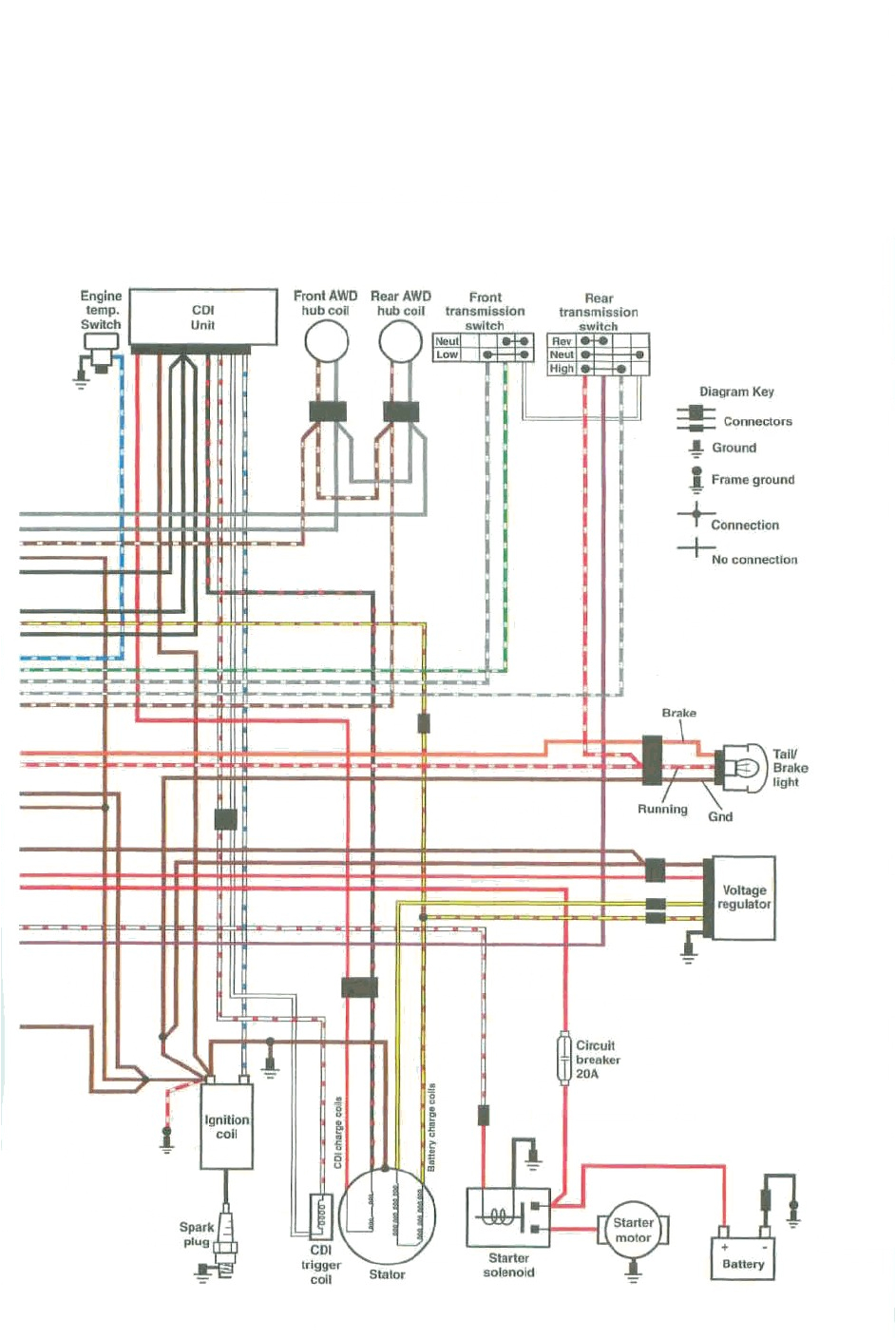 wiring diagram 2006 polaris sportsman 90 wiring diagram sheet 2000 sportsman 90 wiring diagram 2006 polaris