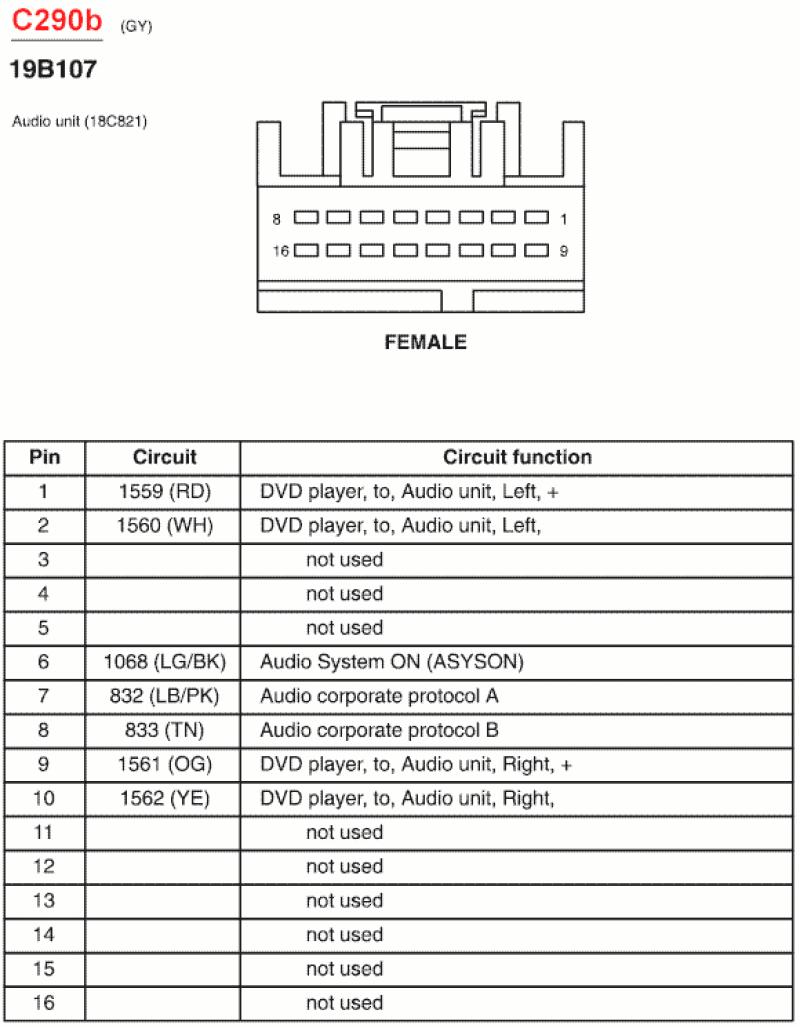 2005 ford Explorer Radio Wiring Diagram 2005 ford Focus Fuse Diagram Moreover Speaker Wire Positive Color