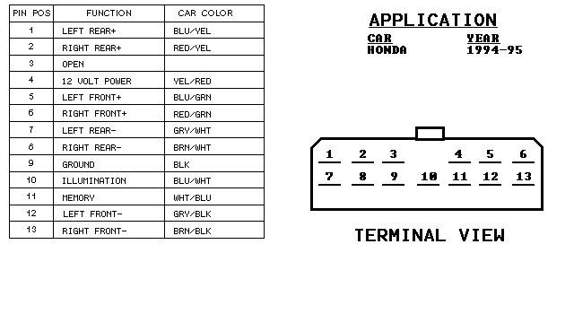 94 accord stereo wiring wiring diagram databasehonda element stereo wiring 16