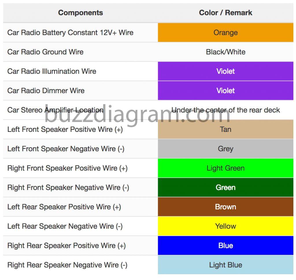 2005 pontiac grand prix stereo wiring harness wiring diagram 2008 grand prix wiring diagram 2005 pontiac