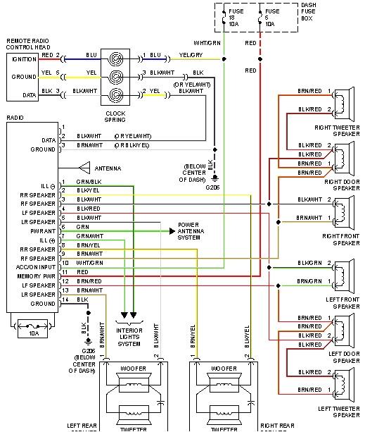 hyundai sonata wire color code diagrams wiring diagrams for wiring diagram for 2006 hyundai sonata