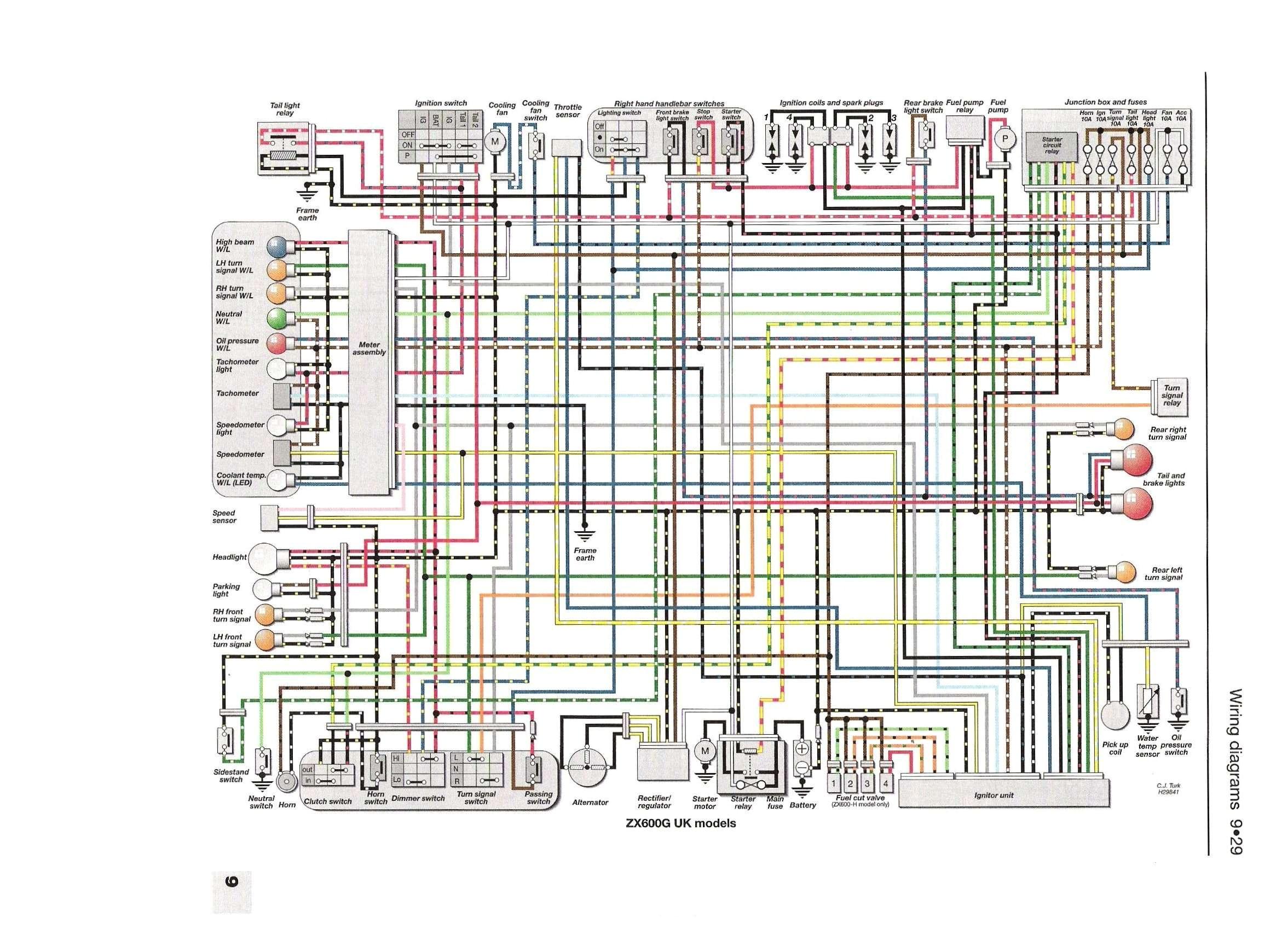 kawasaki 2003 636 wiring diagram wiring diagram g9kawasaki 2003 636 wiring diagram wiring diagram schematics kawasaki