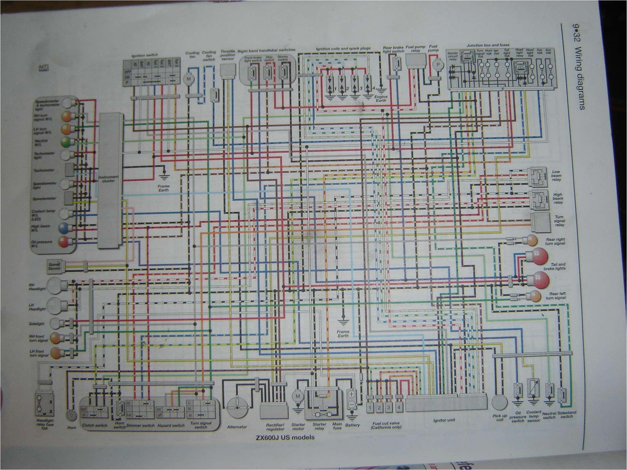 kawasaki zx636r wiring harness wiring diagram03 kawasaki zx6r wiring diagram schematic diagram03 kawasaki 636 wiring diagram