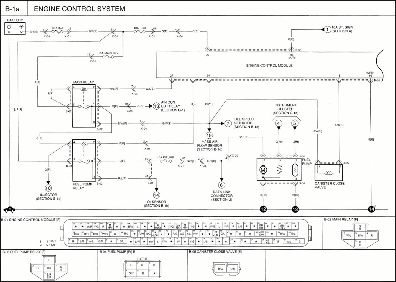 2005 sorento wiring diagram wiring diagram sheet 2005 kia sorento ac wiring diagram 2005 sorento wiring diagram