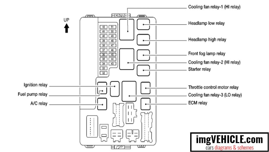 2006 nissan altima fuse box diagram wiring diagram note 2006 altima radio wire diagram 2006 altima wiring diagram