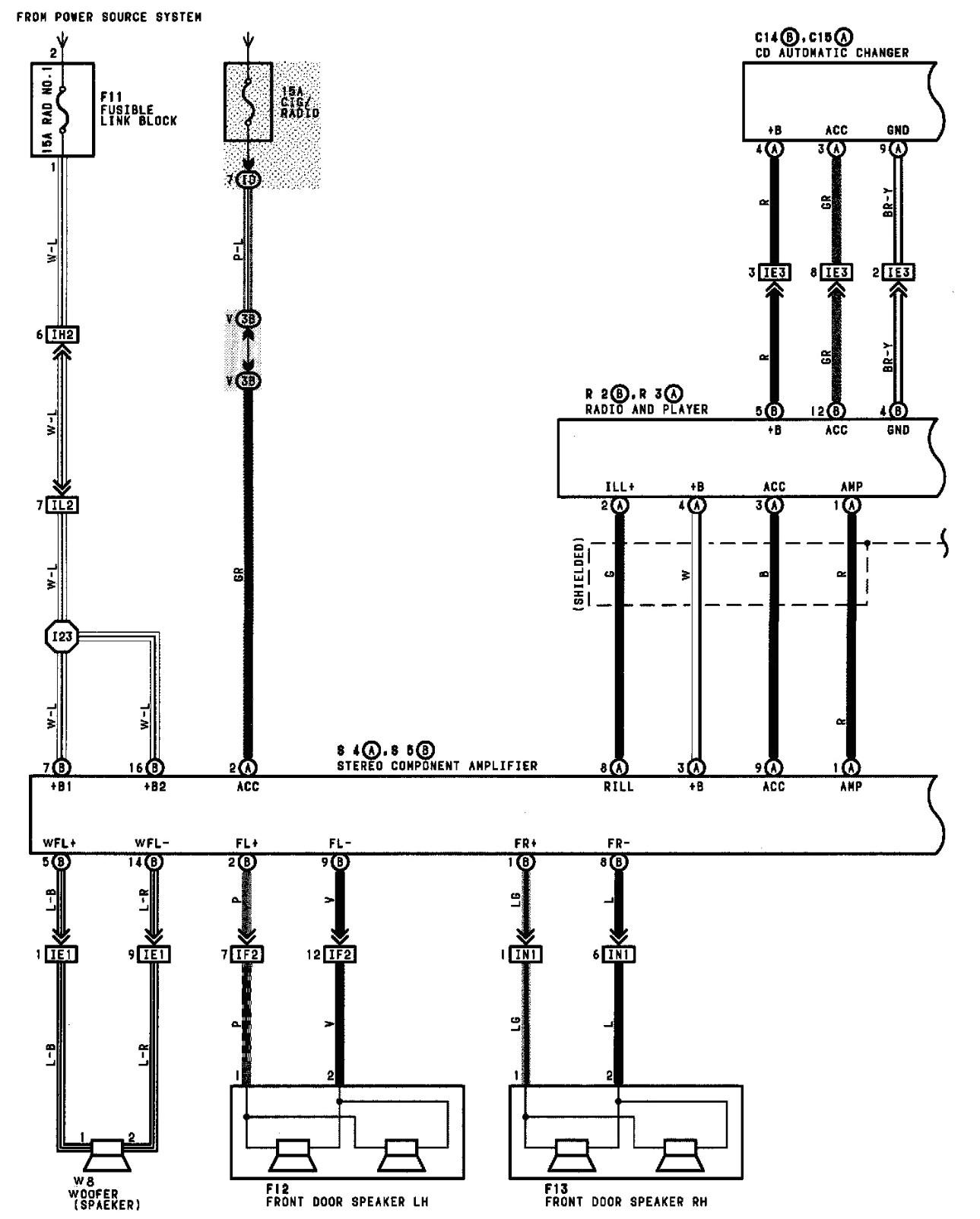 toyota camry wiring diagram wiring diagram databasetoyota camry radio wiring diagram