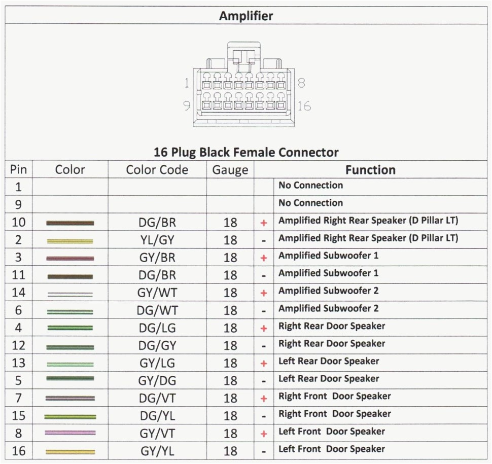 chrysler 300 fuse diagram radio wiring diagrams and c standart cool best pacifica on 2005 stereo dia jpg