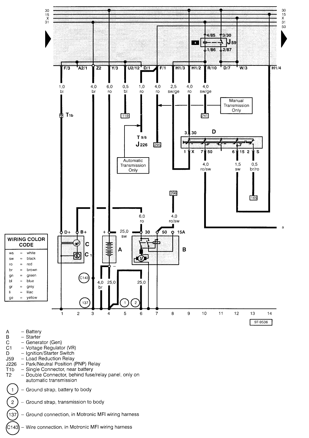 1997 vw jetta wiring diagram wiring diagram database mix i replaced the clutch in my 98