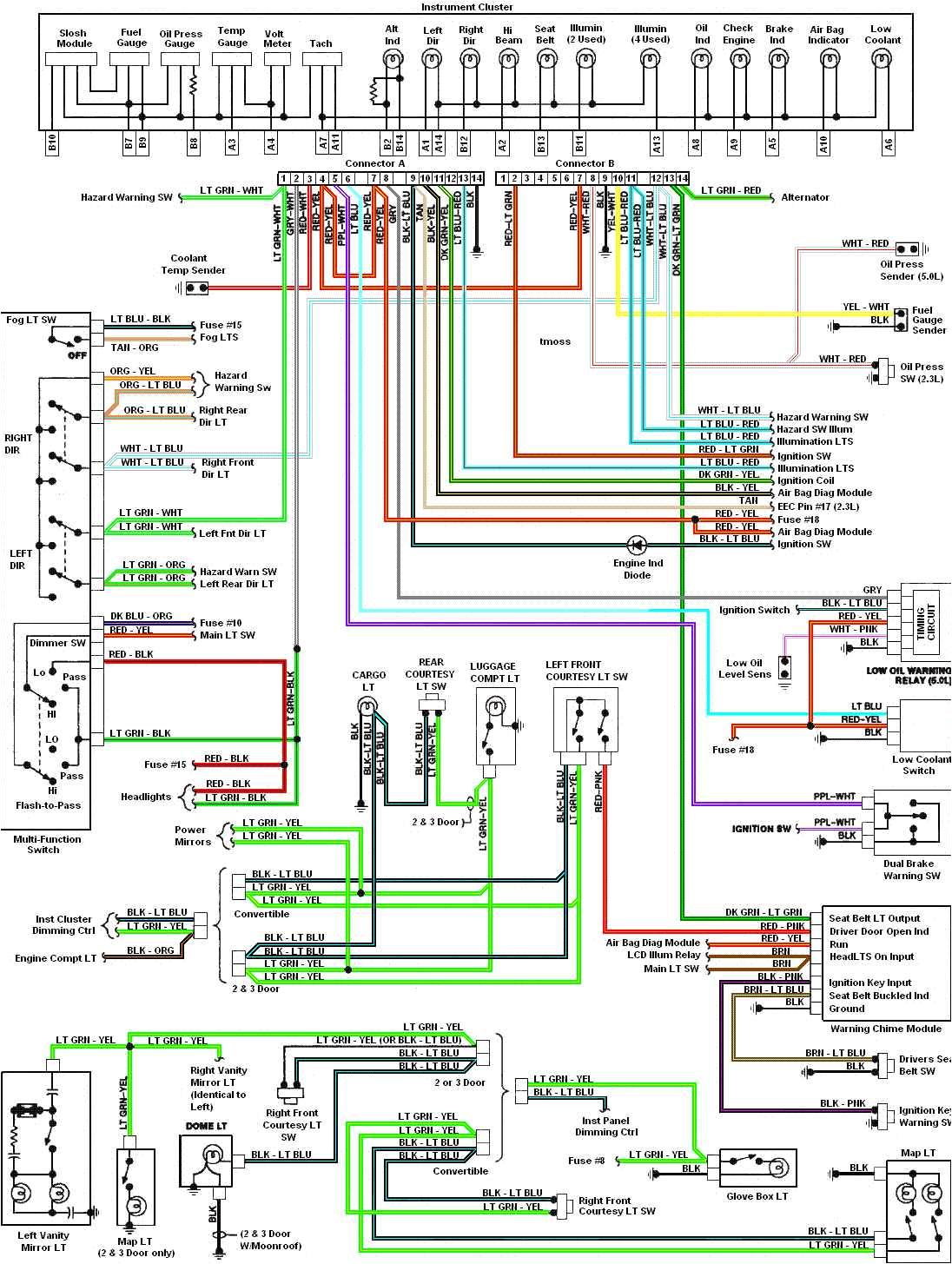 2014 ford mustang wiring wiring diagram preview 2013 mustang gt wire diagram wiring diagram show 2015