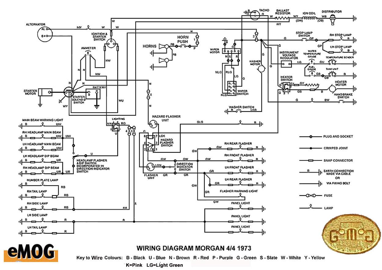 morgan spas wiring diagram circuit diagram wiring diagram morgan spa parts diagram morgan spa diagram