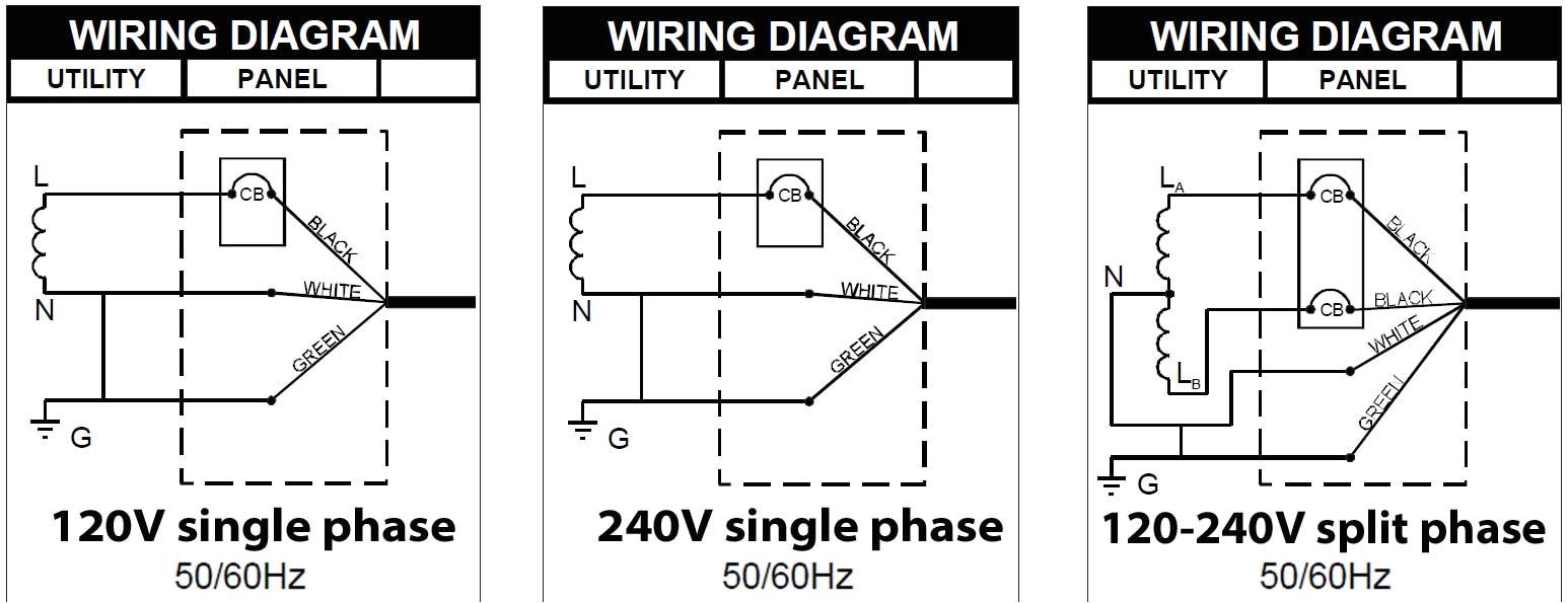 208v single phase wiring wiring diagram page208 230v single phase motor wiring book diagram schema 208v
