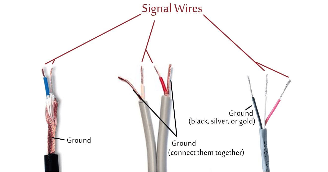 trs wiring diagram audio in 2019 diy headphones stereo wiring diagrams in addition wireless bluetooth stereo headset on