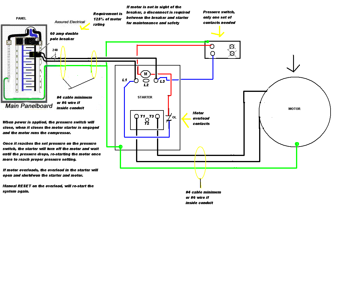wiring a plug for 240v air compressor blog wiring diagram to wire a 220 volt outlet on wiring up a 220 air compressor 3 wire