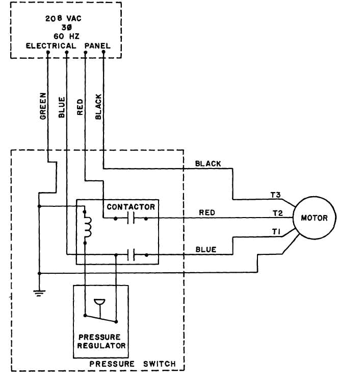 wiring diagram for air compressor wiring diagram files wiring a air compressor to switch box 220 wiring a air compressor source convert 3 phase