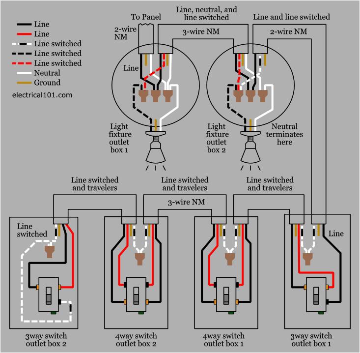 bx wiring diagrams book diagram schema bx wiring diagrams