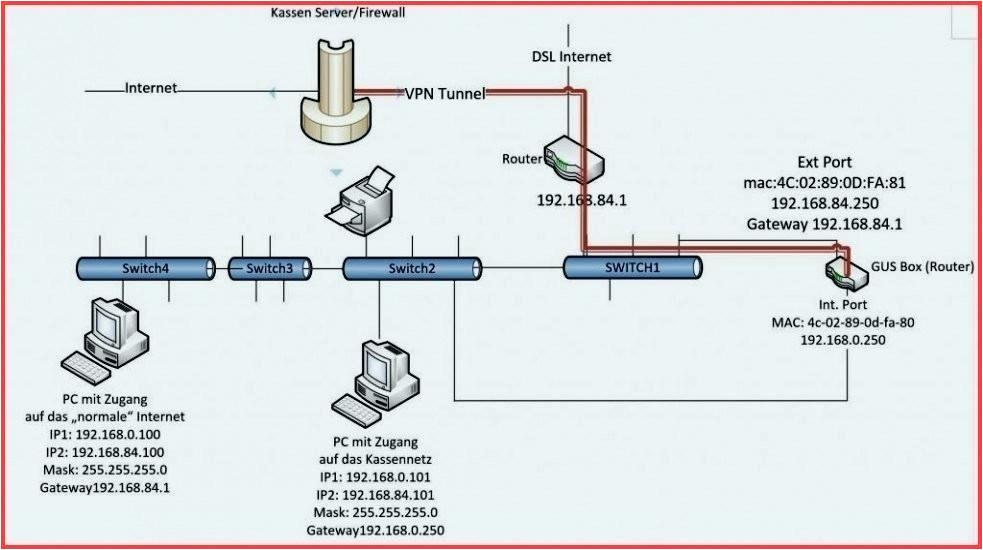 3 Way 4 Way Switch Wiring Diagram Dimmer Switch Wiring Diagram Dimmers Car Schematics 3 Way Light