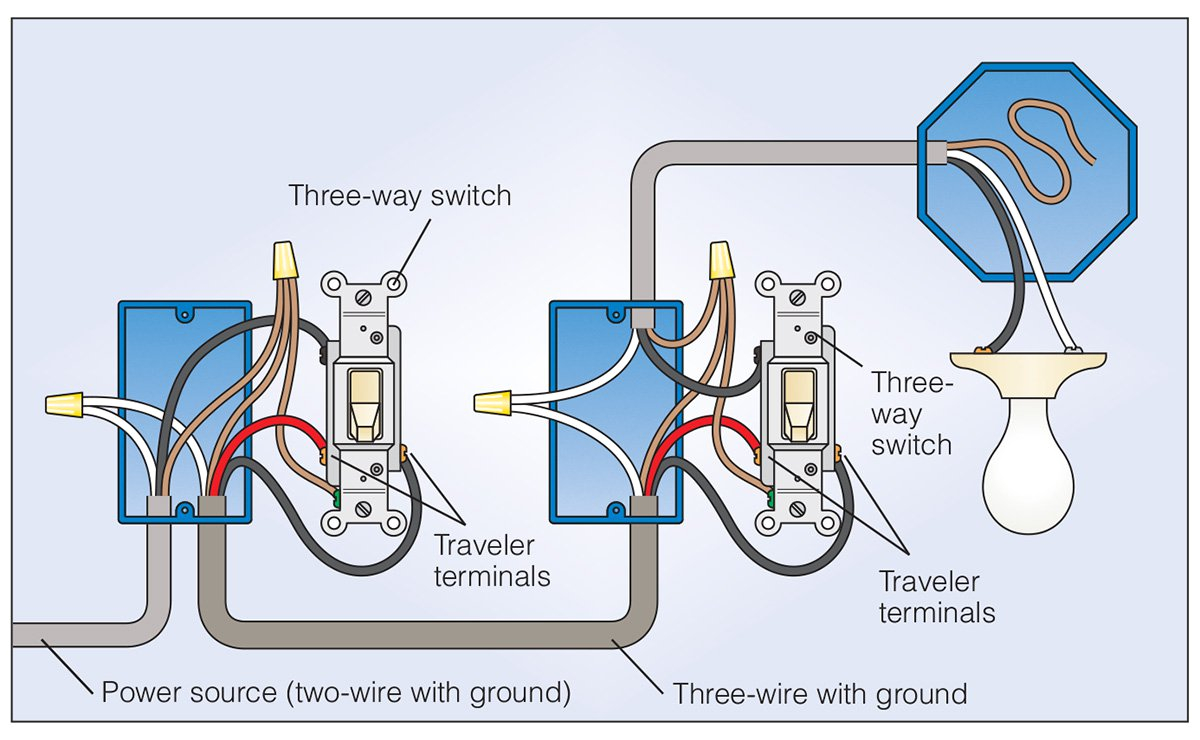how to wire 3 way switch 1 jpg