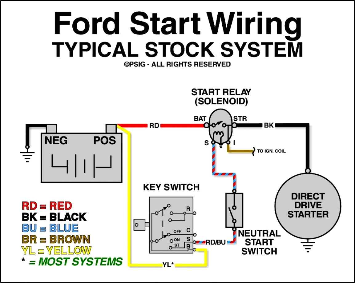 2002 ford f250 ignition switch wiring diagram 1989 starter solenoid product diagrams jpg