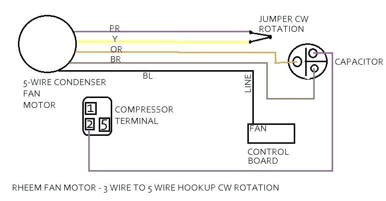 bryant fan motor air conditioner compressor fan motor ac compressor motor wiring diagram 4 wire ac motor wiring diagram bryant blower fan motor bryant condenser fan motor replacement jpg