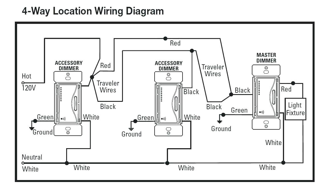 4 way dimmer wiring diagram wiring diagram page lutron 4 way switch diagram wiring diagrams global