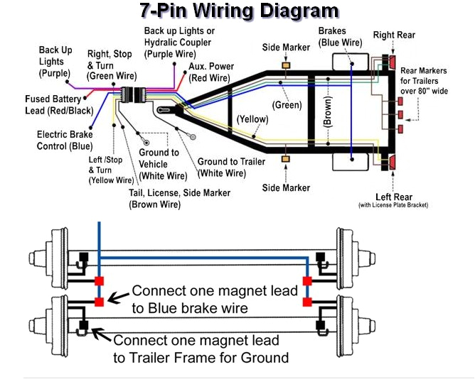 nice wiring diagram for trailer light 4 way electrical 7 way car end with auxiliary and