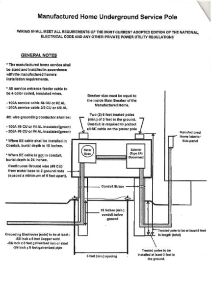 mobile home wiring circuit diagram