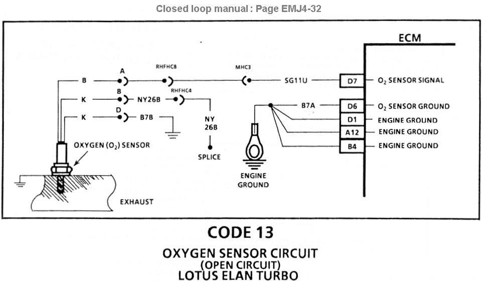 emj4 code 13 o2 sensor gif