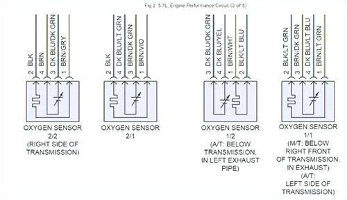 saturn ion o2 sensor wiring diagram wiring diagram review 02 sensor location diagrams